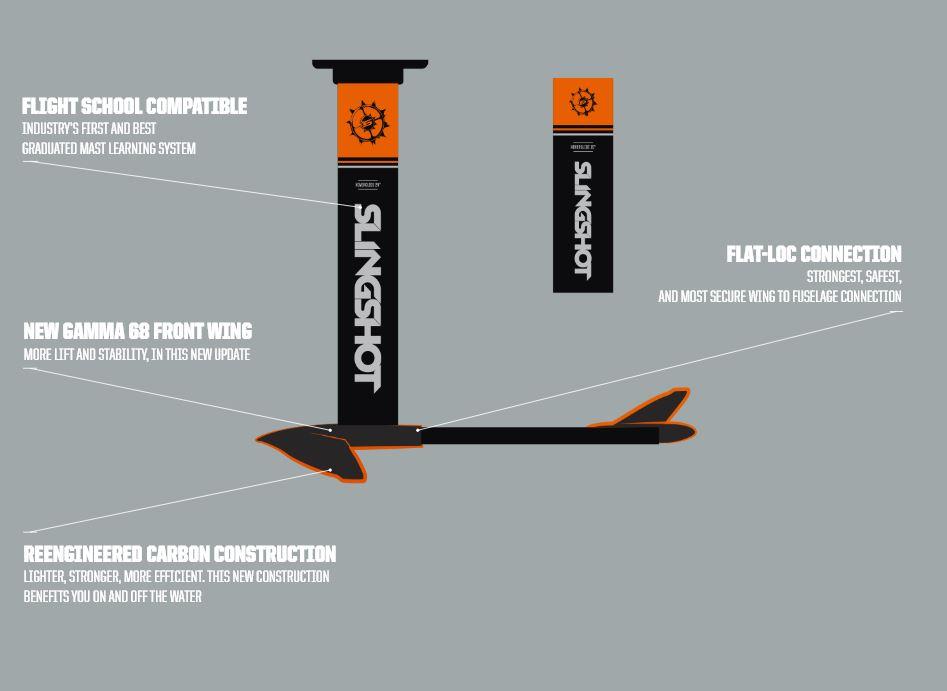 2019 Slingshot Hover Glide Foil Wake WakeFoiler Package